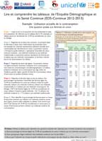 Cover of How to Read Continuous DHS tables, 2012-2013 (French)
