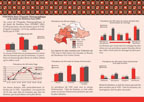 Cover of Burkina Faso DHS, 2003 - HIV Fact Sheet (English, French)