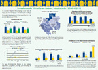 Cover of Gabon DHS, 2012 - HIV Fact Sheet (French)