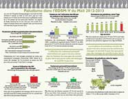 Cover of Mali DHS 2012-2013 Malaria Fact Sheet (French)