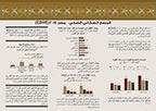 Cover of Egypt DHS 2014 - 4 Fact Sheets (Arabic, English)