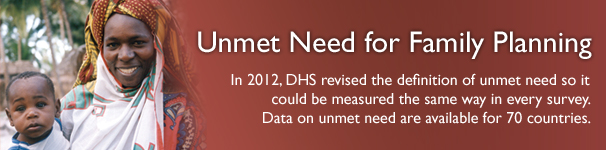 In 2012, DHS revised the definition of unmet need so it could be measured the same way in every survey.  Data on unmet need are available for 70 countries.  Photo credit: © 1994 Henrica Jansen, Courtesy of Photoshare